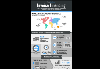 singapore invoice financing